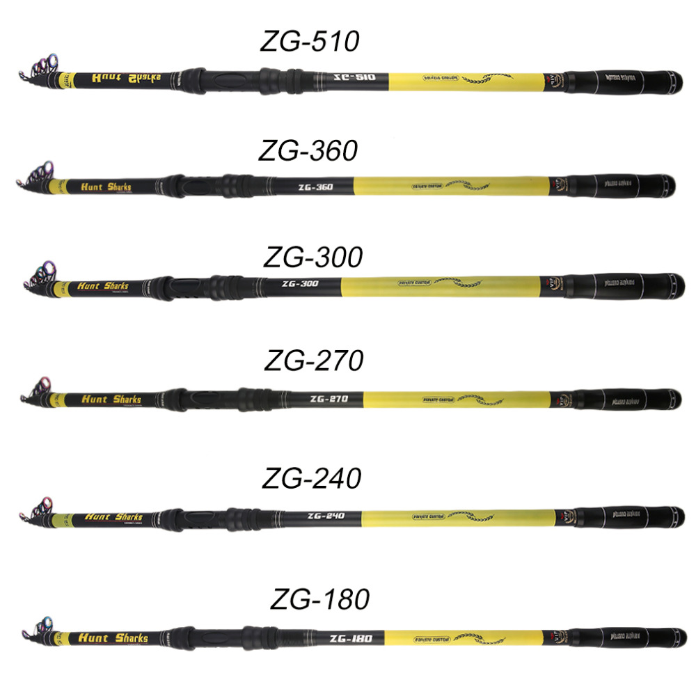 18212427336M-Portable-Super-Hard-Casting-Fishing-Pole-Outdoor-Travel-High-Durability-Fishing-Fishing-32790489704